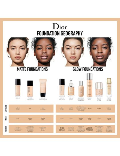 Dior Forever 24H Wear High Perfection Matte Foundation